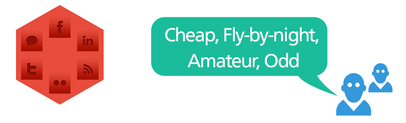 Cheap, Fly-by-night, Amateur